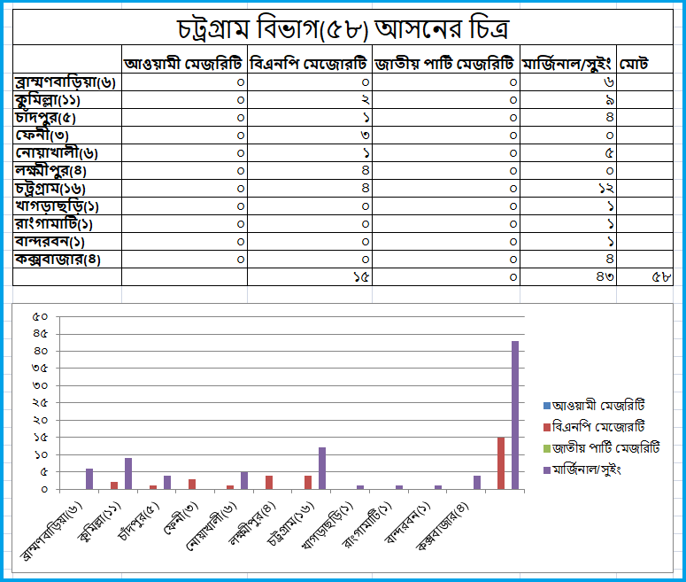 Chittagong DIV.png (52 KB)